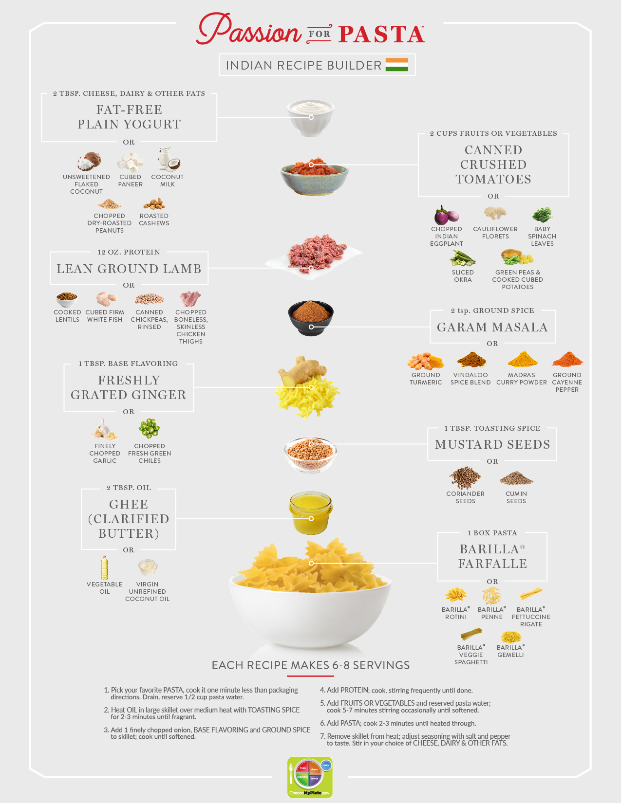 recipe builder for indian cuisine