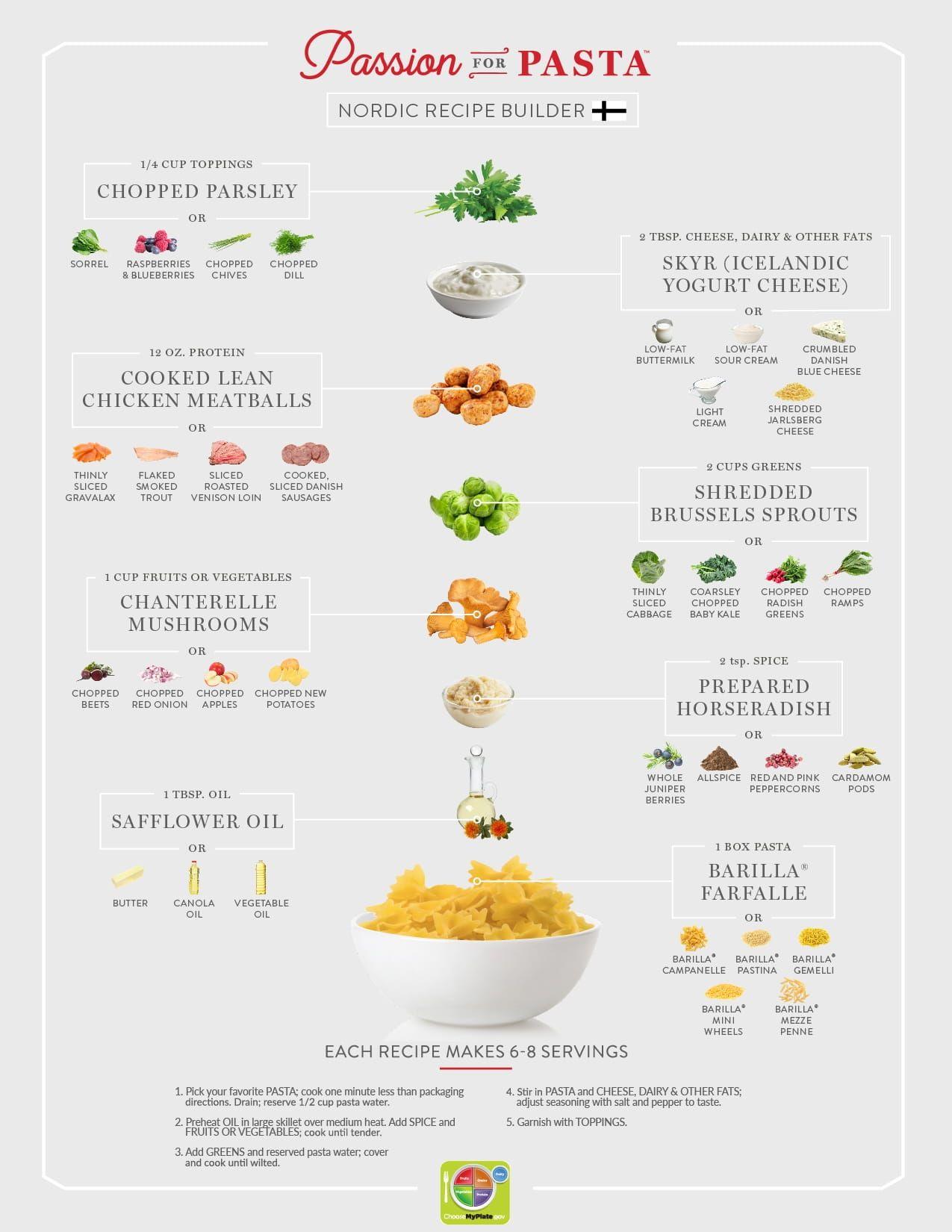 Recipe Builder for Nordic Cuisine