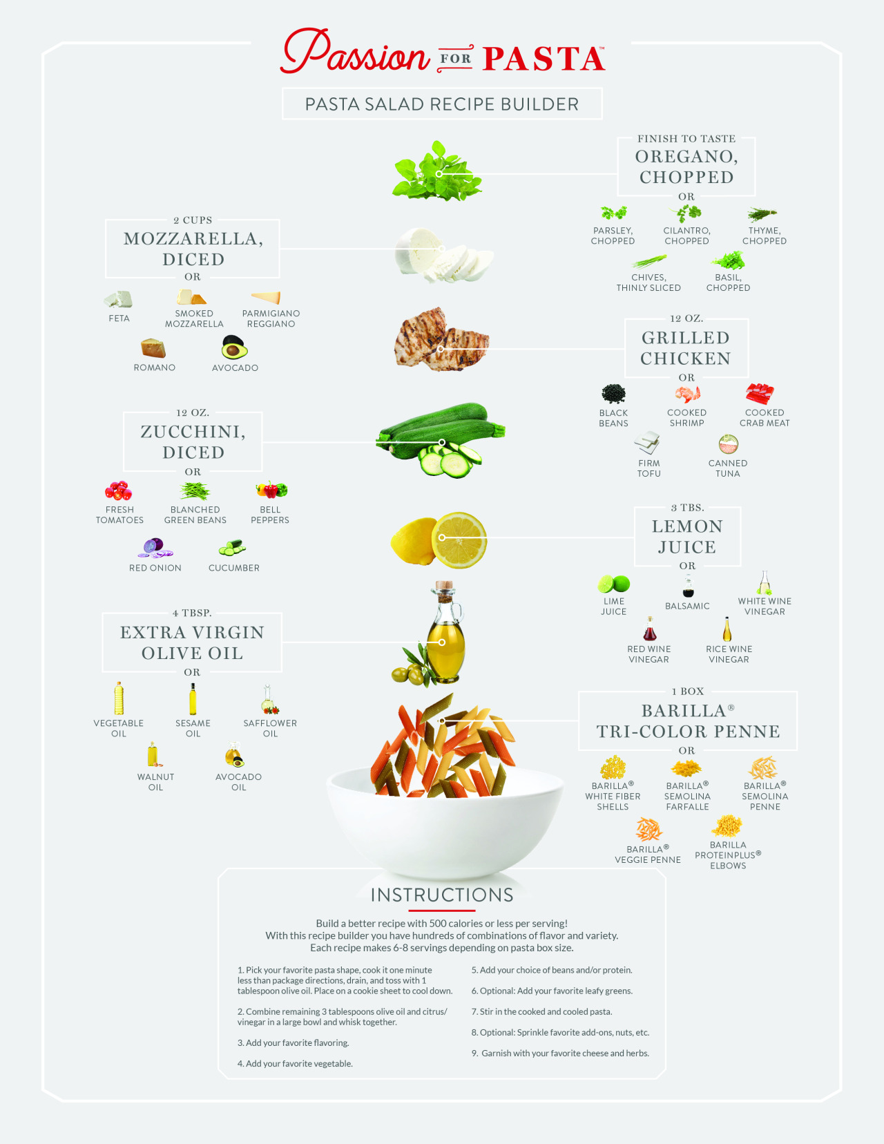 Just a few simple steps to your next delightful summer salad