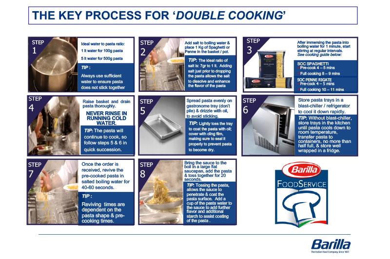 Barilla Double Cooking Guide