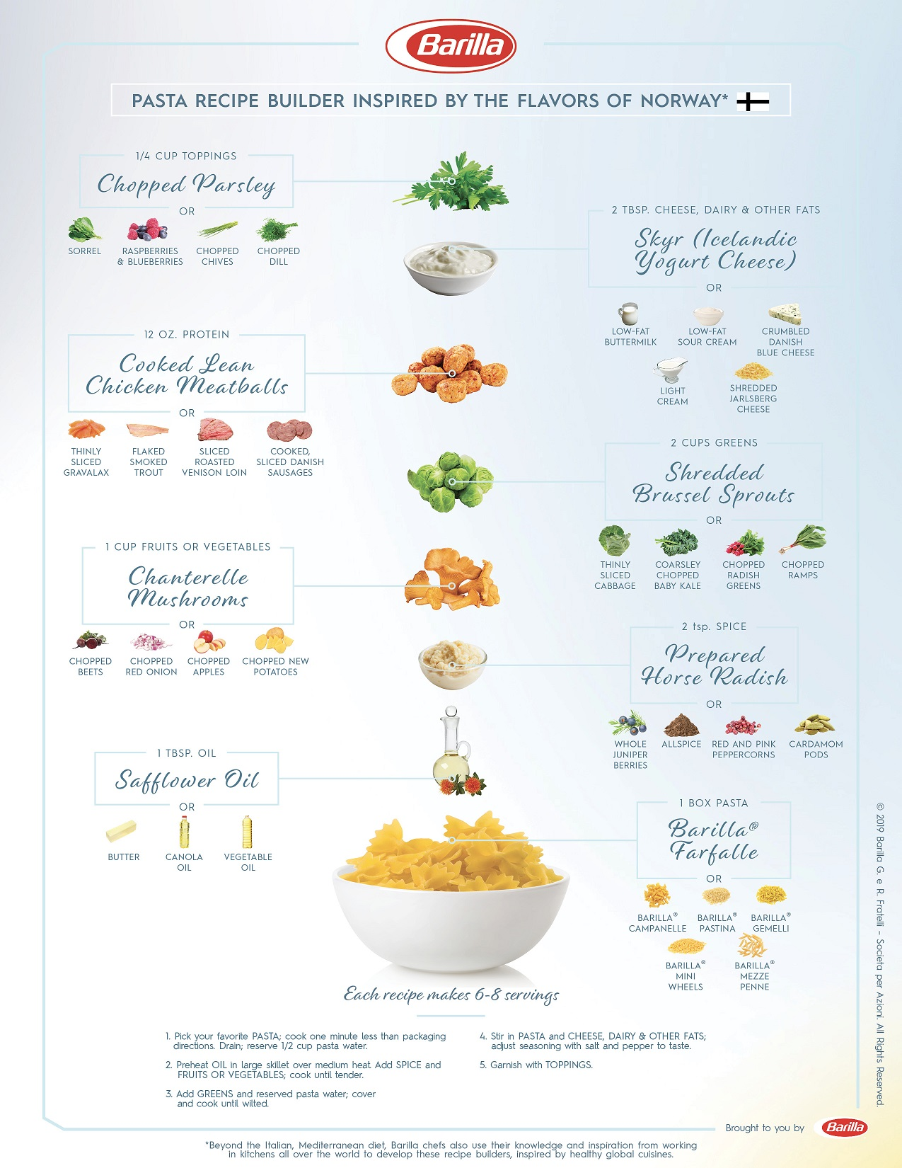 Recipe Builder inspired by the flavors of Norway