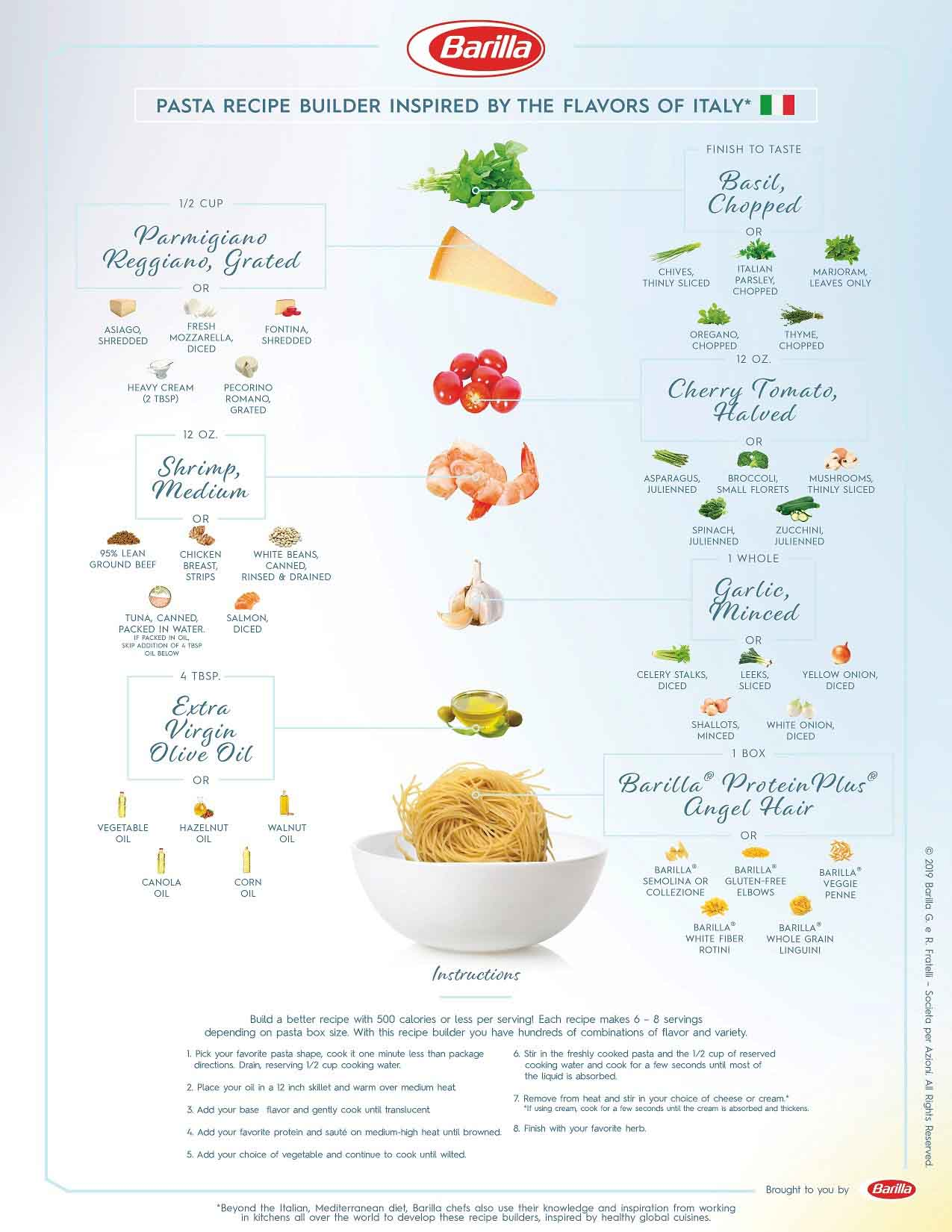 Pasta Recipe Builder inspired by the flavors of Italy
