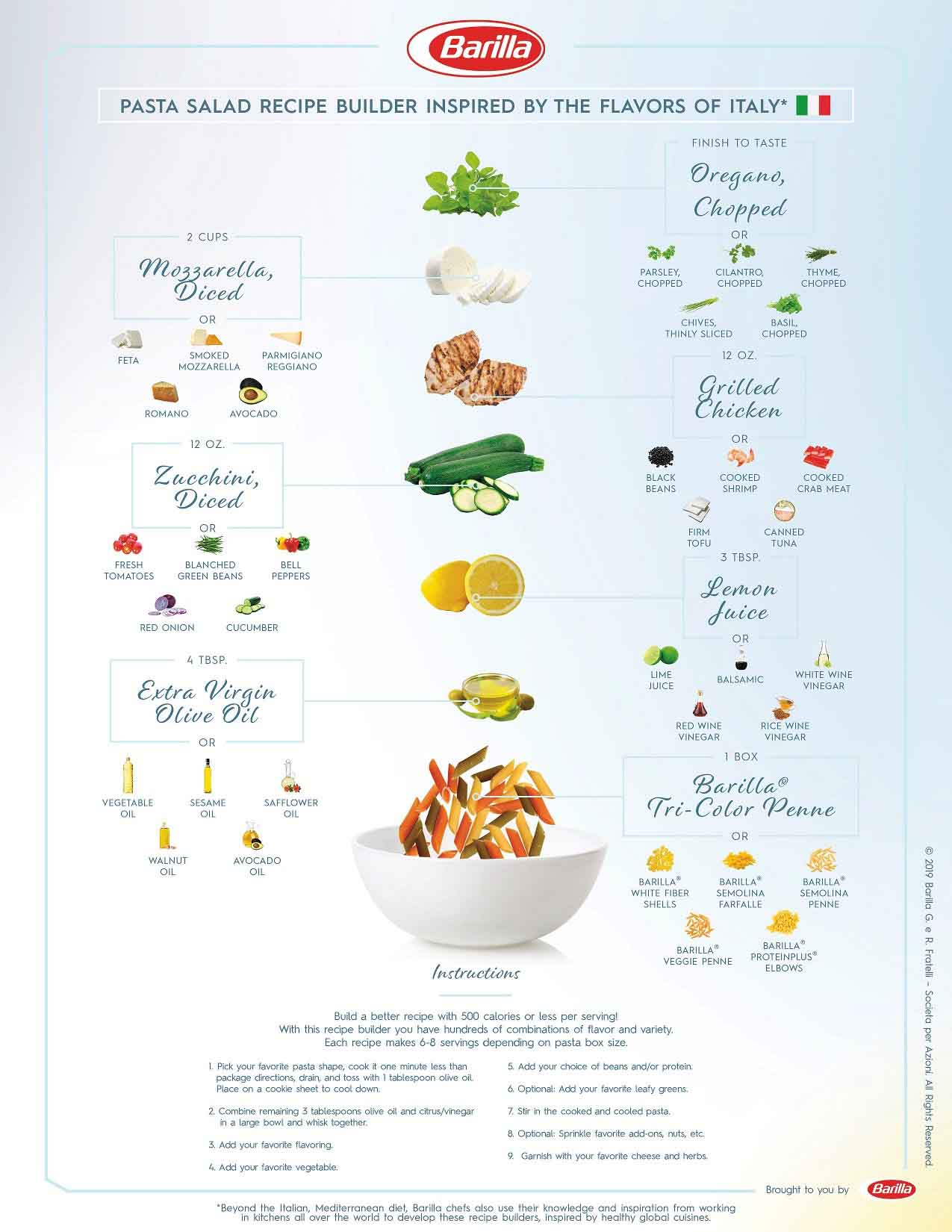 Pasta Salad Recipe Builder inspired by the flavors of Italy