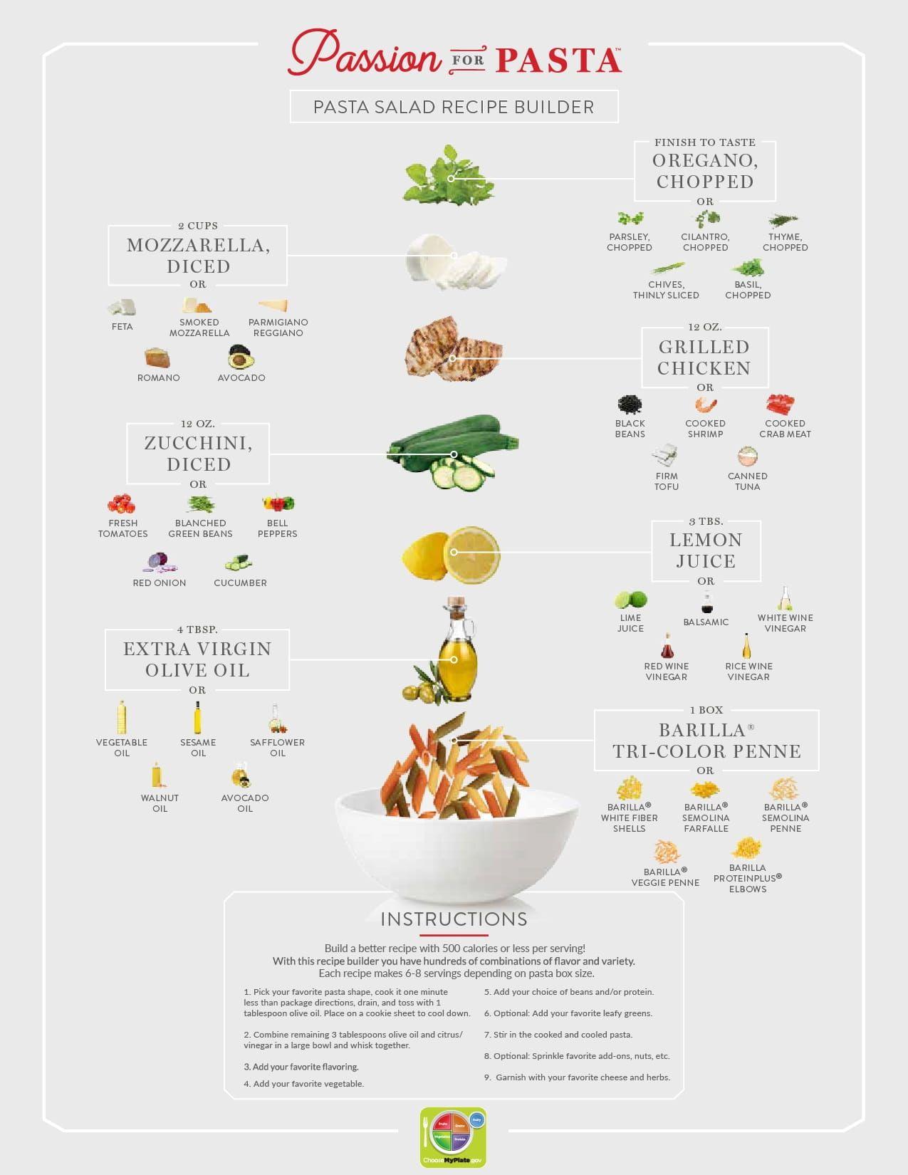 Recipe Builder for Pasta Salad