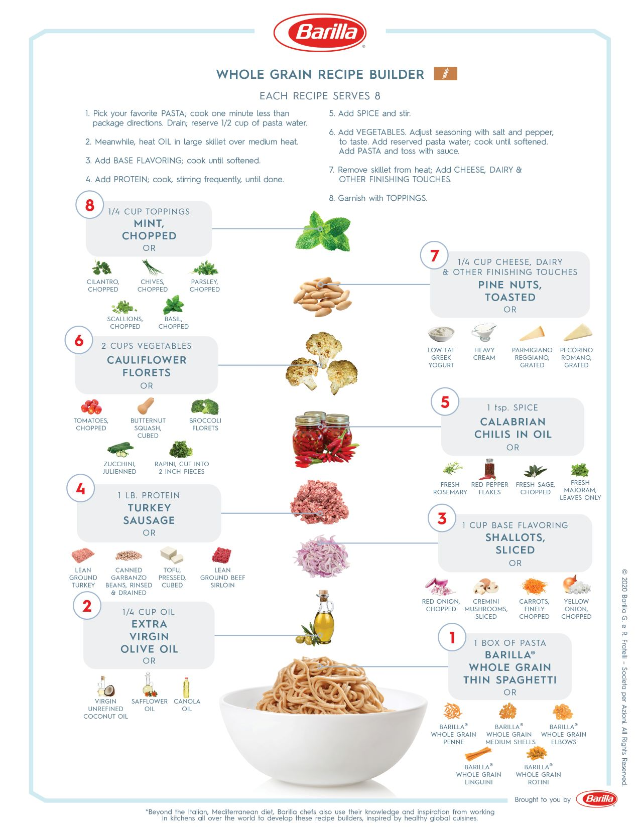 Recipe Builder inspired by the flavors of Whole Grains