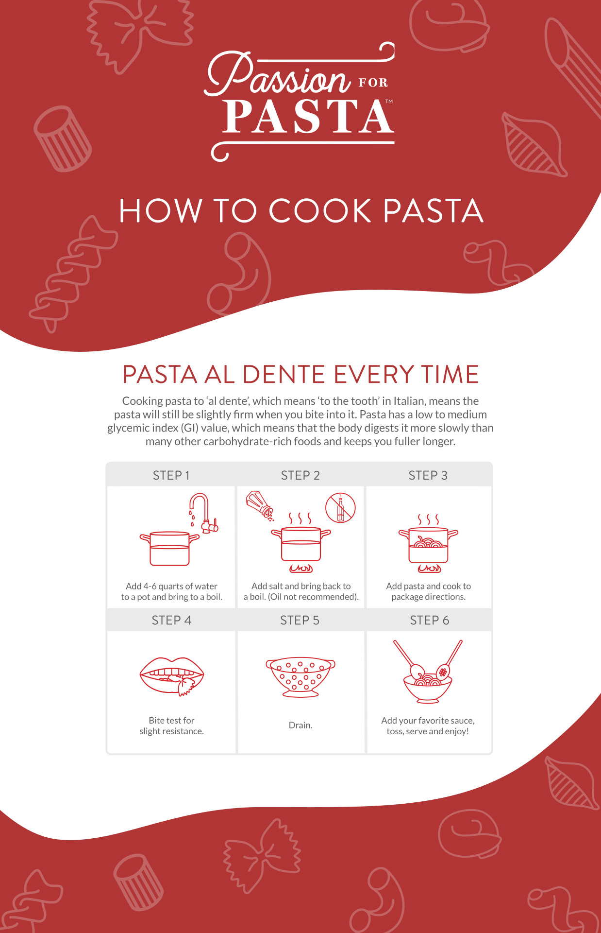Passion for Pasta Infographic: How to Cook Pasta