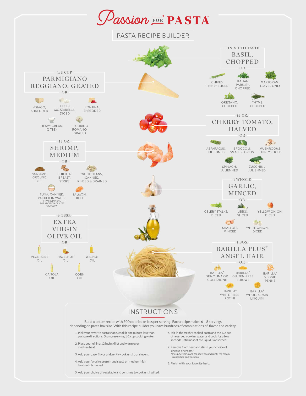 Passion for Pasta Recipe Builder: Healthy Pasta Dishes