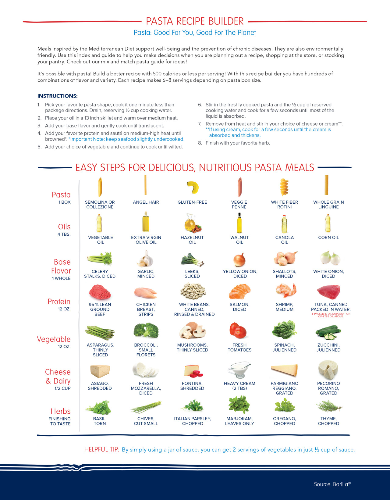 Barilla Pasta Recipe Builder: Healthy Pasta Dishes