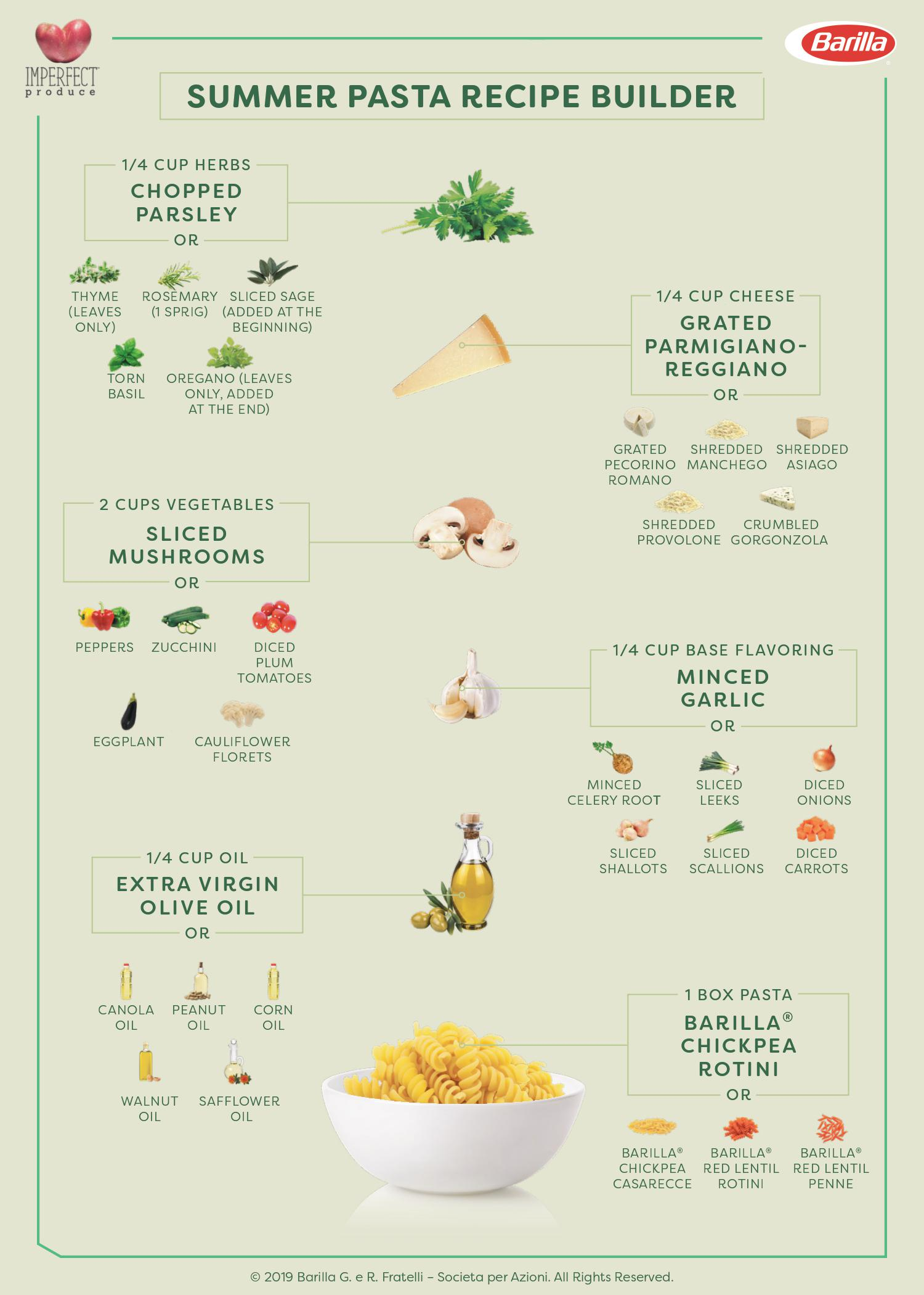 Summer Pasta Recipe Builder using Imperfect Produce
