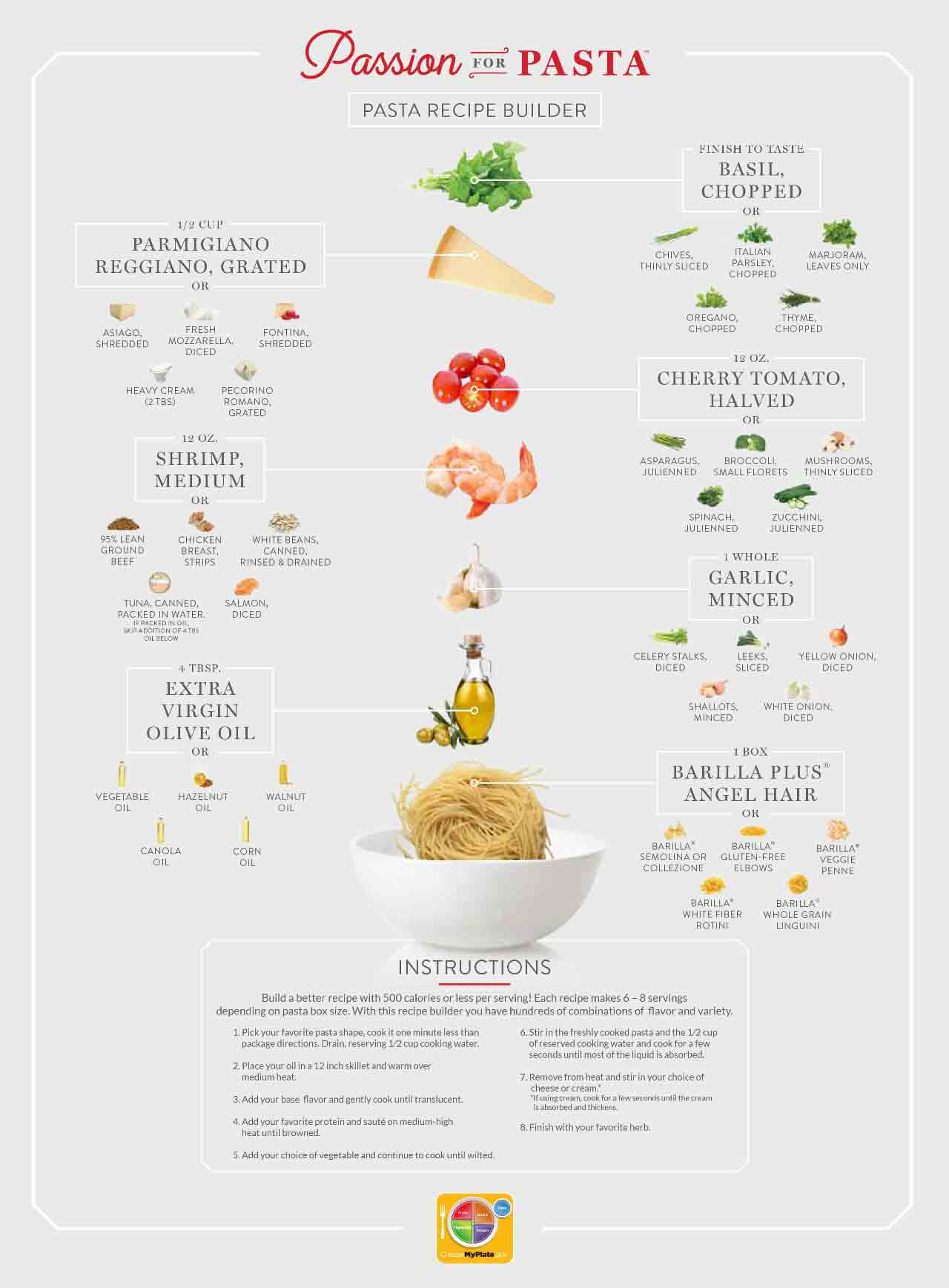 USDA MyPlate Healthy Pasta Recipe Builder Infographic
