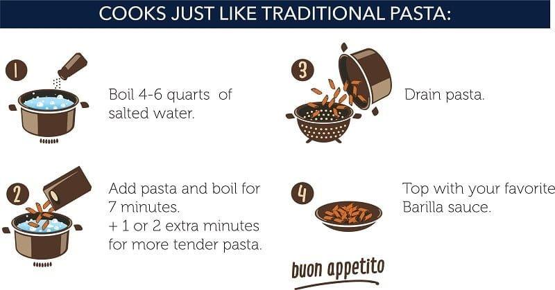 Barilla Legume Pasta Cooks Like Regular Pasta