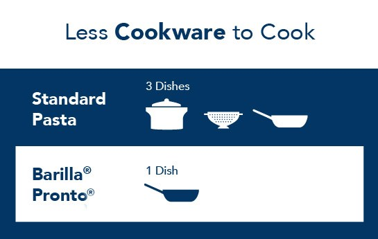 pronto less cookware to cook