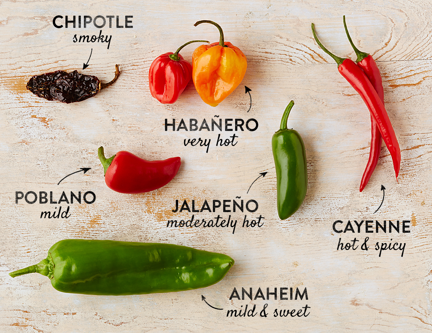 variety of chile peppers