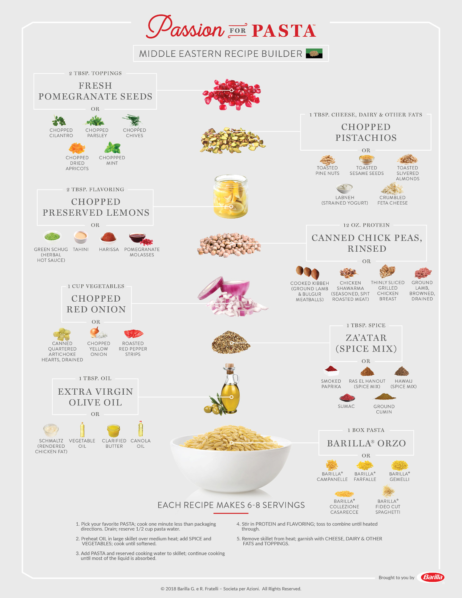 Recipe Builder for Middle Eastern Cuisine