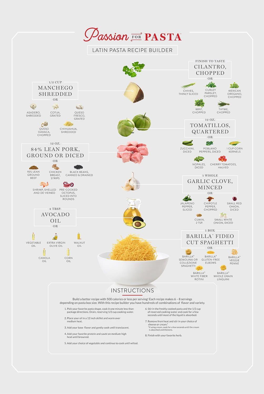 Latin Pasta Recipe Builder